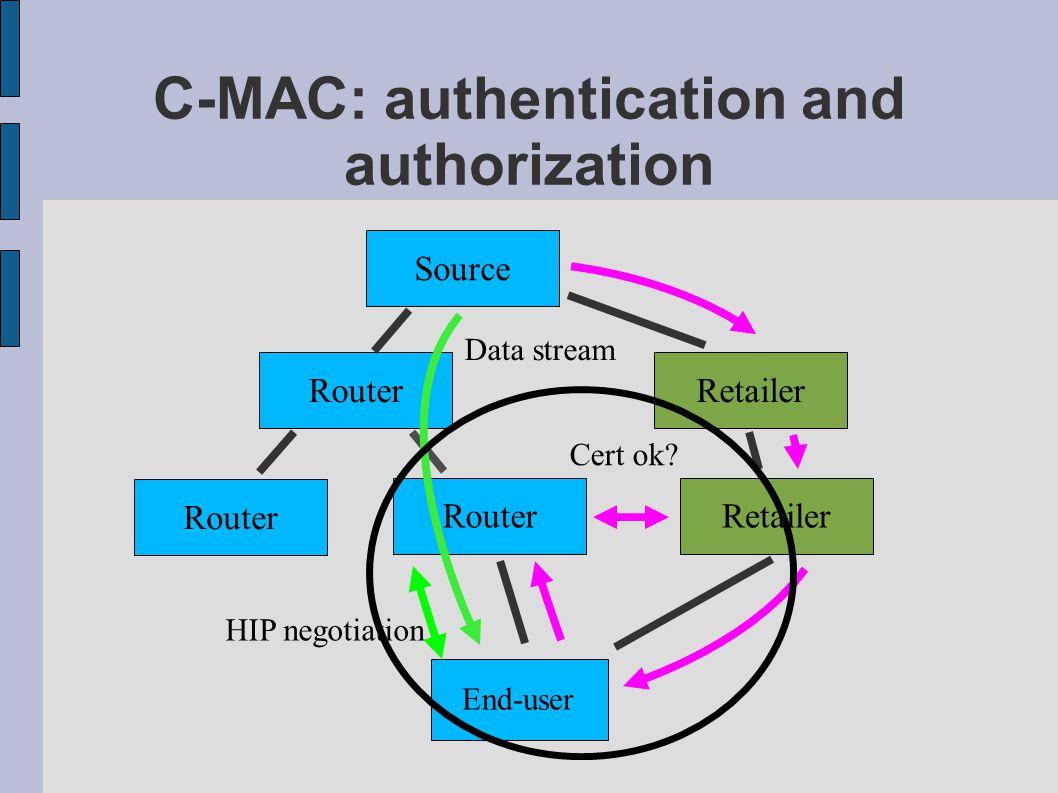 C-MAC: authentication and authorization Source Router End-user Retailer Cert ok? Data stream HIP negotiation