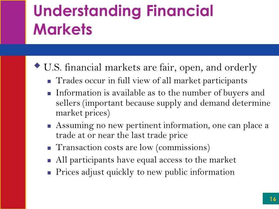 16 Understanding Financial Markets  U.S.