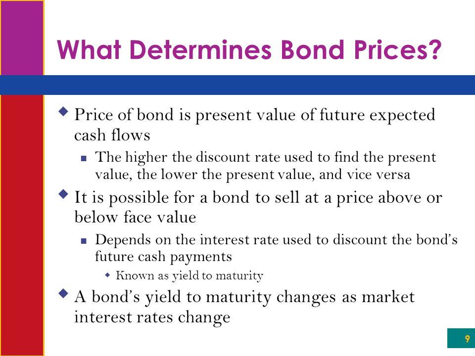 9 What Determines Bond Prices.