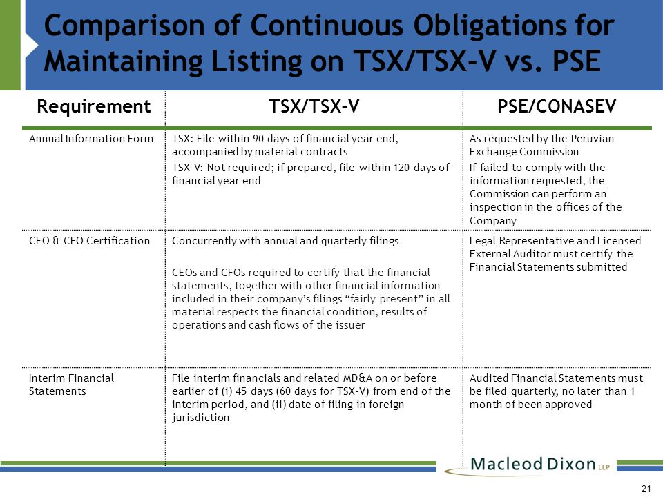 21 Comparison of Continuous Obligations for Maintaining Listing on TSX/TSX-V vs.