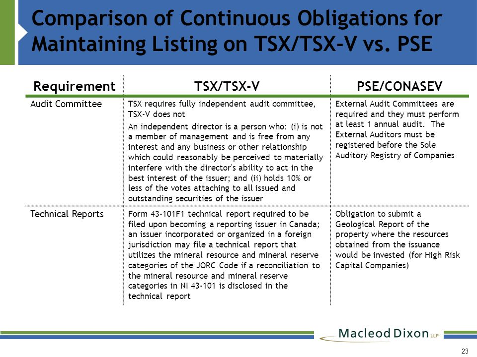 23 Comparison of Continuous Obligations for Maintaining Listing on TSX/TSX-V vs.