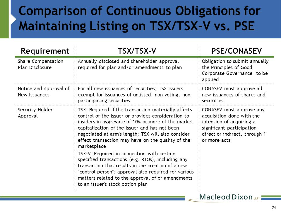 24 Comparison of Continuous Obligations for Maintaining Listing on TSX/TSX-V vs.