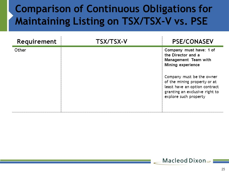 Comparison of Continuous Obligations for Maintaining Listing on TSX/TSX-V vs.