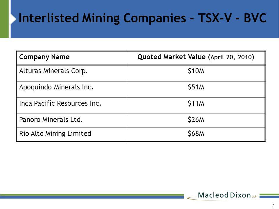 Interlisted Mining Companies – TSX-V - BVC 7 Company NameQuoted Market Value ( April 20, 2010 ) Alturas Minerals Corp.$10M Apoquindo Minerals Inc.$51M Inca Pacific Resources Inc.$11M Panoro Minerals Ltd.$26M Rio Alto Mining Limited$68M