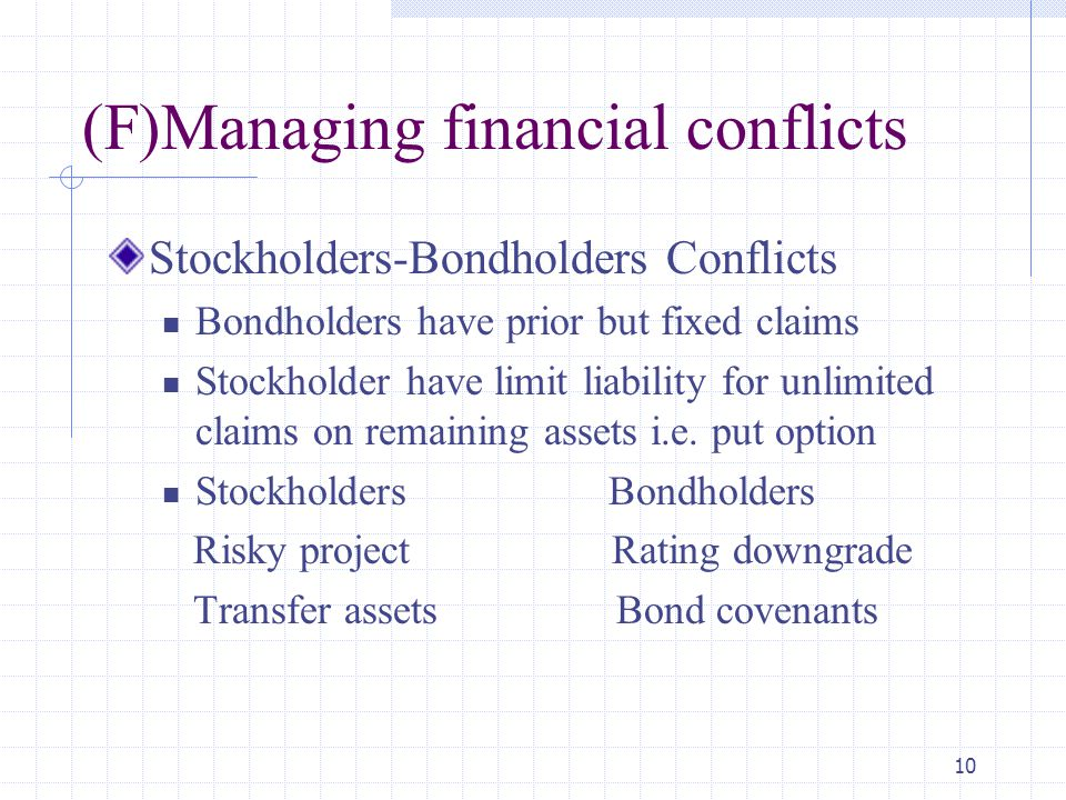 10 (F)Managing financial conflicts Stockholders-Bondholders Conflicts Bondholders have prior but fixed claims Stockholder have limit liability for unlimited claims on remaining assets i.e.