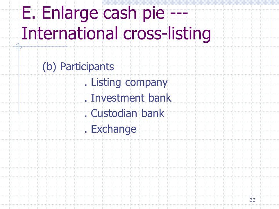32 E. Enlarge cash pie --- International cross-listing (b) Participants. Listing company. Investment bank. Custodian bank. Exchange