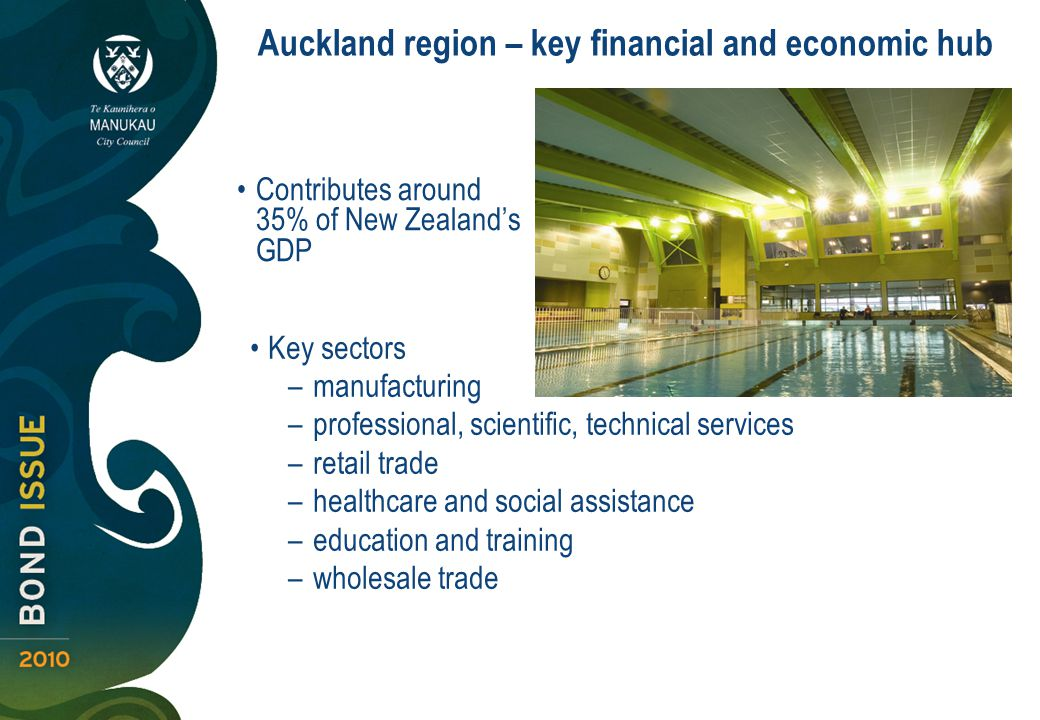 Auckland region – key financial and economic hub Key sectors – manufacturing – professional, scientific, technical services – retail trade – healthcare and social assistance – education and training – wholesale trade Contributes around 35% of New Zealand's GDP