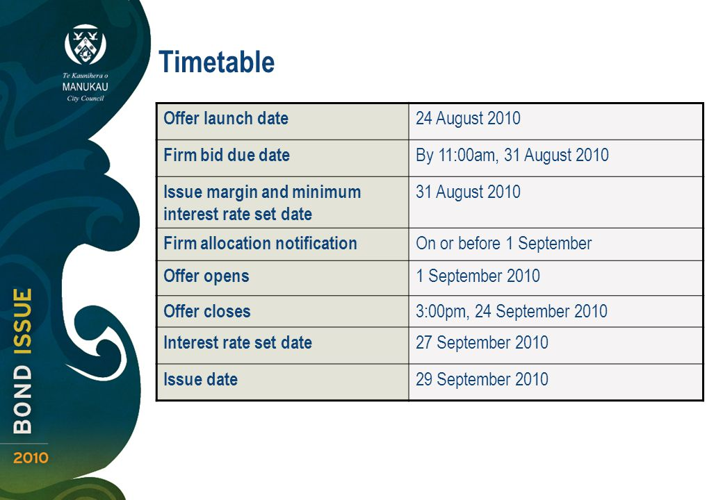 Timetable Offer launch date 24 August 2010 Firm bid due date By 11:00am, 31 August 2010 Issue margin and minimum interest rate set date 31 August 2010 Firm allocation notification On or before 1 September Offer opens 1 September 2010 Offer closes 3:00pm, 24 September 2010 Interest rate set date 27 September 2010 Issue date 29 September 2010