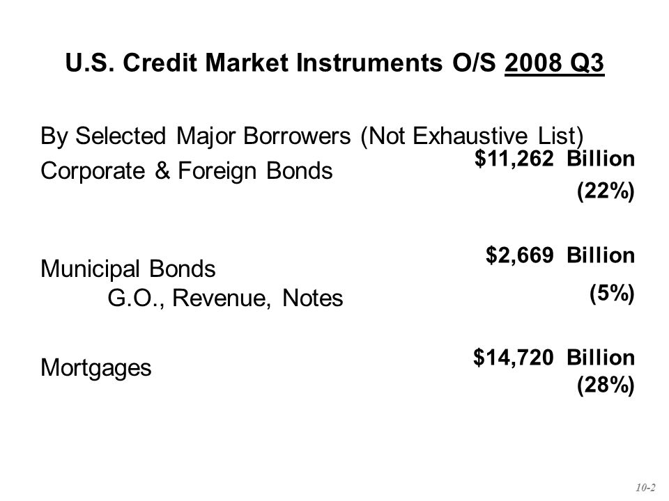 Bond Characteristics Face or par value Coupon rate –Zero coupon bond Compounding and payments –Accrued Interest Indenture 10-3