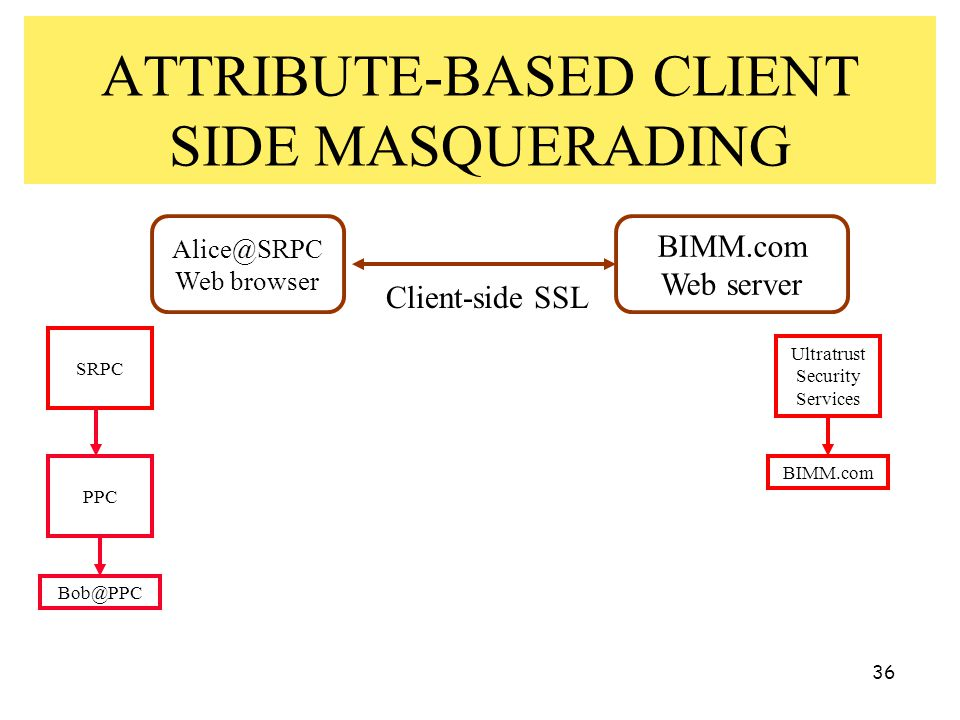 36 ATTRIBUTE-BASED CLIENT SIDE MASQUERADING Alice@SRPC Web browser BIMM.com Web server Client-side SSL Ultratrust Security Services BIMM.com SRPC PPC