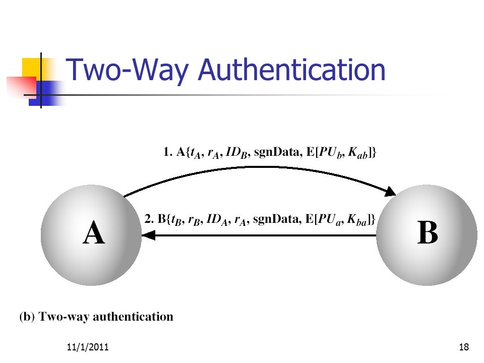 11/1/201118 Two-Way Authentication