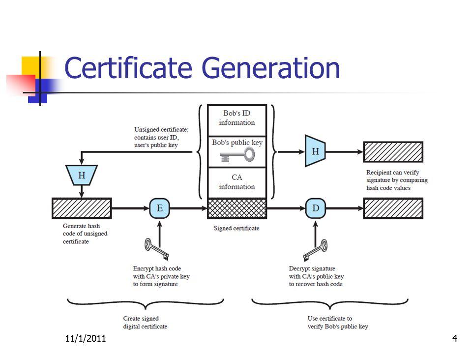 11/1/20114 Certificate Generation