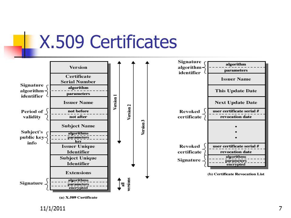 11/1/20117 X.509 Certificates