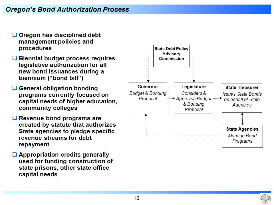 12 Oregon's Bond Authorization Process  Oregon has disciplined debt management policies and procedures  Biennial budget process requires legislative