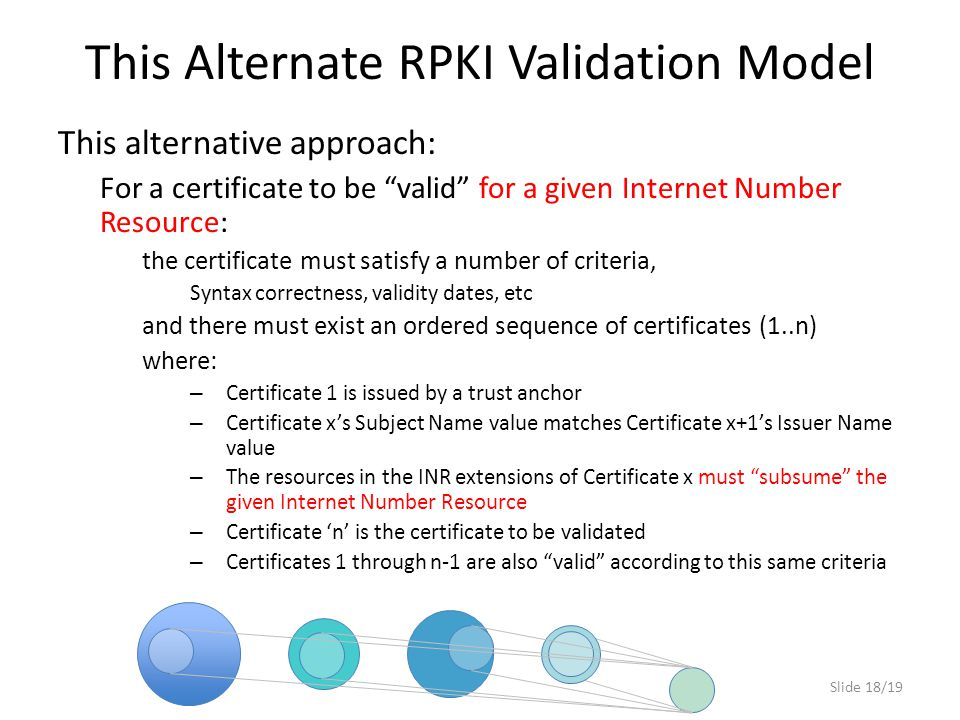 This Alternate RPKI Validation Model This alternative approach: For a certificate to be valid for a given Internet Number Resource: the certificate must satisfy a number of criteria, Syntax correctness, validity dates, etc and there must exist an ordered sequence of certificates (1..n) where: – Certificate 1 is issued by a trust anchor – Certificate x's Subject Name value matches Certificate x+1's Issuer Name value – The resources in the INR extensions of Certificate x must subsume the given Internet Number Resource – Certificate 'n' is the certificate to be validated – Certificates 1 through n-1 are also valid according to this same criteria Slide 18/19