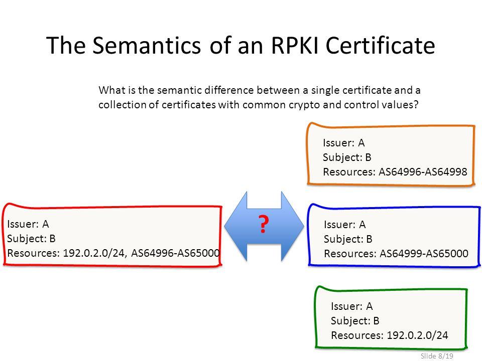The Semantics of an RPKI Certificate Issuer: A Subject: B Resources: AS64996-AS64998 Issuer: A Subject: B Resources: AS64999-AS65000 Issuer: A Subject: B Resources: 192.0.2.0/24 Issuer: A Subject: B Resources: 192.0.2.0/24, AS64996-AS65000 .