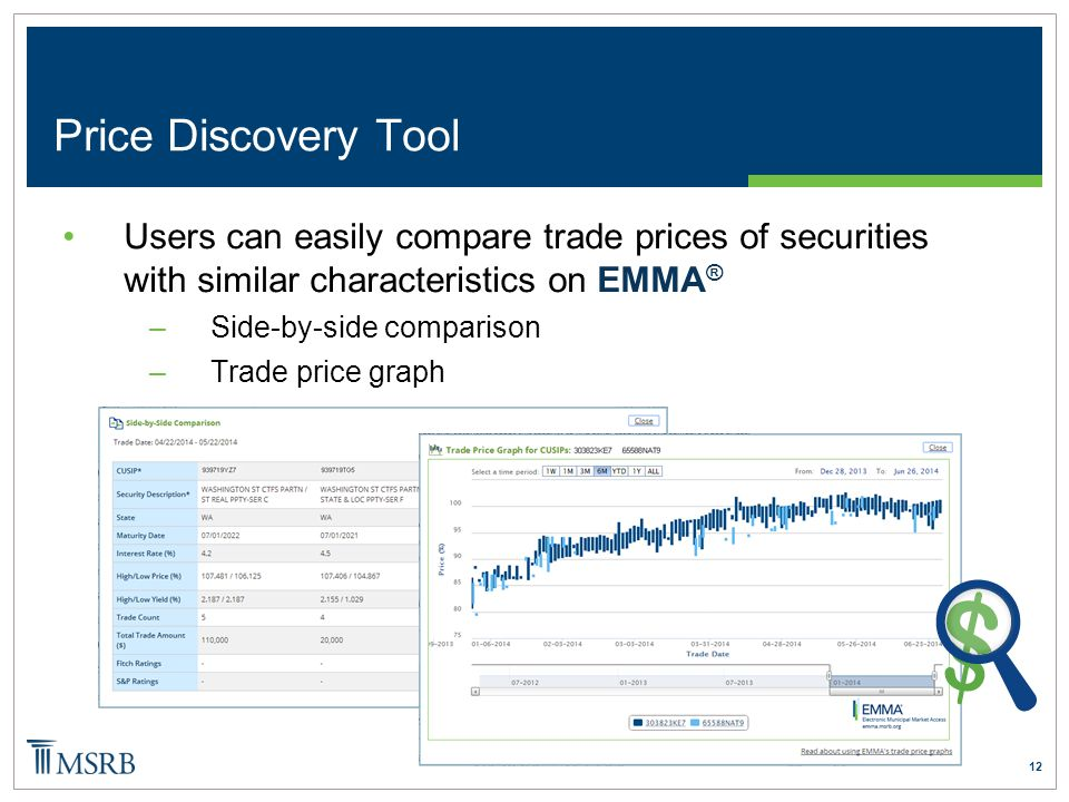 12 Price Discovery Tool Users can easily compare trade prices of securities with similar characteristics on EMMA ® –Side-by-side comparison –Trade price graph