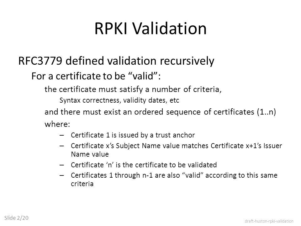 RPKI Validation RFC6487 referenced the validation criteria for the RFC3779 Number Resource extension: draft-huston-rpki-validation Slide 3/20