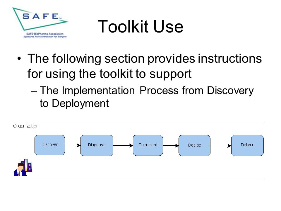 Toolkit Use The following section provides instructions for using the toolkit to support –The Implementation Process from Discovery to Deployment
