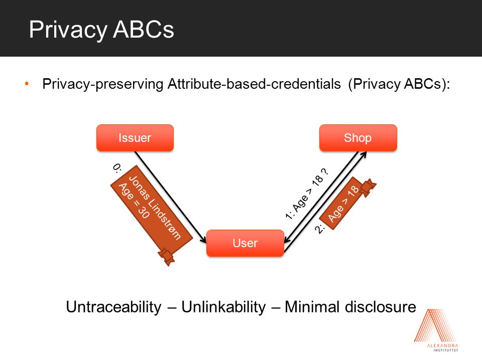 Click to edit Master title style Privacy ABCs Privacy-preserving Attribute-based-credentials (Privacy ABCs): Shop User Age > 18 2: Issuer 1: Age > 18 .