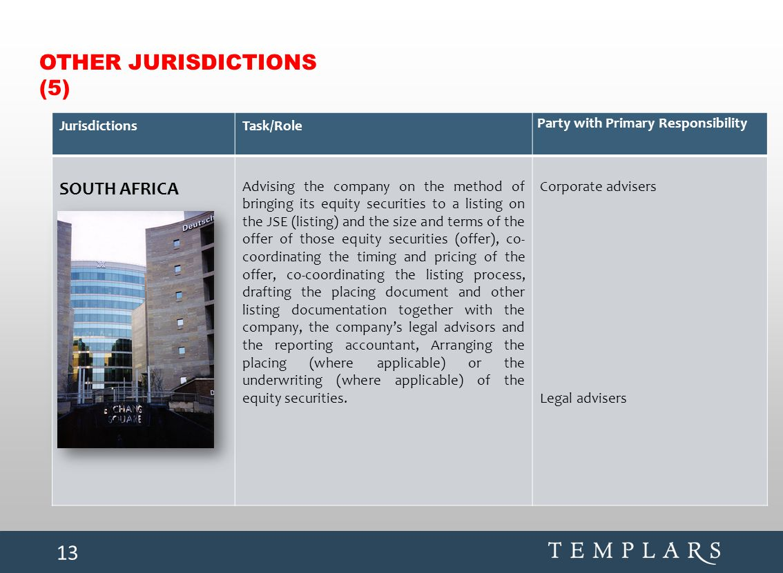 13 OTHER JURISDICTIONS (5) JurisdictionsTask/Role Party with Primary Responsibility SOUTH AFRICA Advising the company on the method of bringing its eq