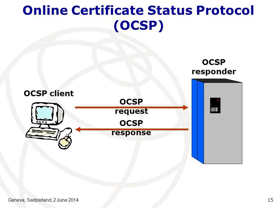 Online Certificate Status Protocol (OCSP) Geneva, Switzerland, 2 June 201415 OCSP request OCSP response OCSP responder OCSP client