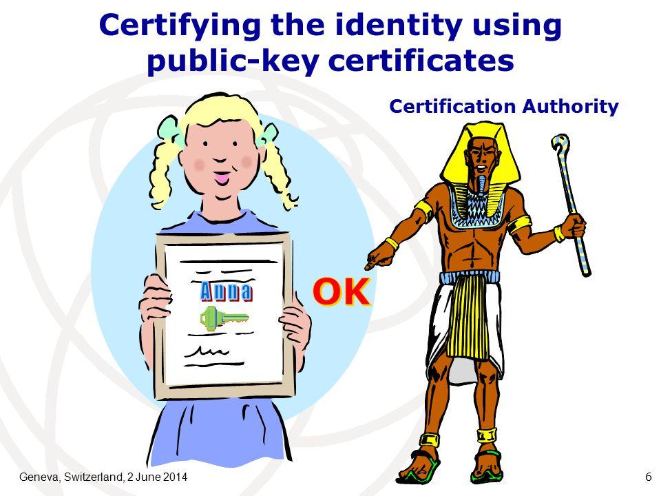 Certifying the identity using public-key certificates Geneva, Switzerland, 2 June 20146 Certification Authority