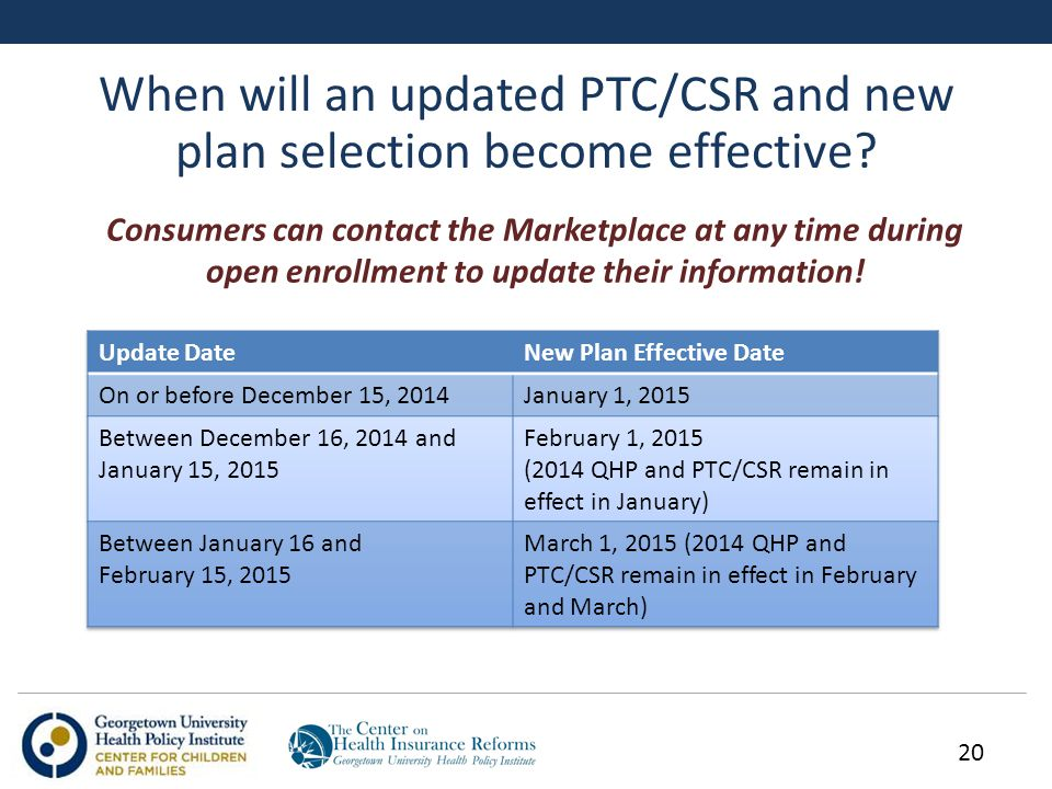 When will an updated PTC/CSR and new plan selection become effective.