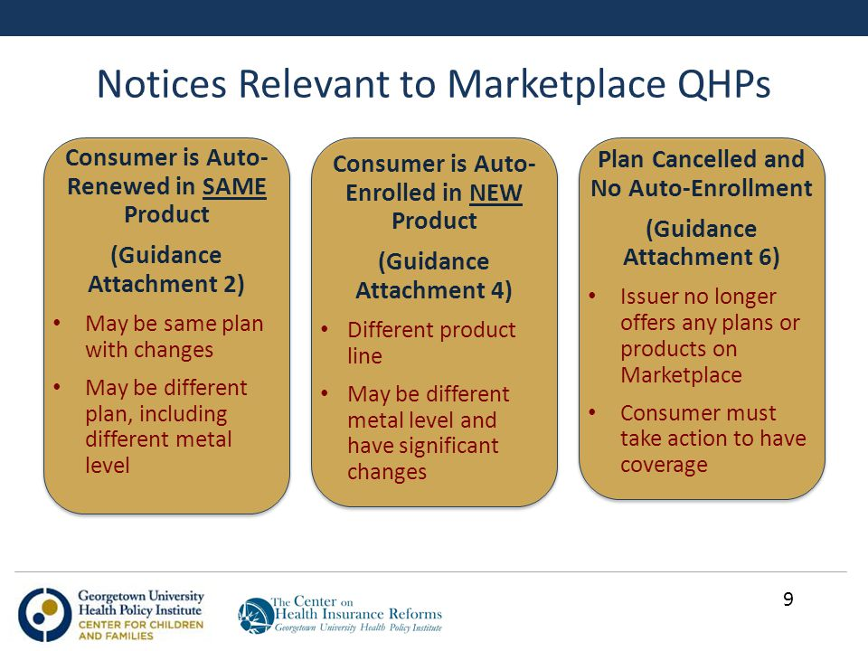 Notices Relevant to Marketplace QHPs 9 Consumer is Auto- Renewed in SAME Product (Guidance Attachment 2) May be same plan with changes May be different plan, including different metal level Consumer is Auto- Enrolled in NEW Product (Guidance Attachment 4) Different product line May be different metal level and have significant changes Plan Cancelled and No Auto-Enrollment (Guidance Attachment 6) Issuer no longer offers any plans or products on Marketplace Consumer must take action to have coverage