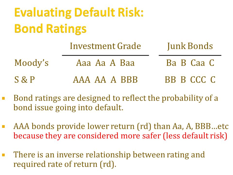 Investment GradeJunk Bonds Moody'sAaa Aa A BaaBa B Caa C S & PAAA AA A BBBBB B CCC C  Bond ratings are designed to reflect the probability of a bond issue going into default.