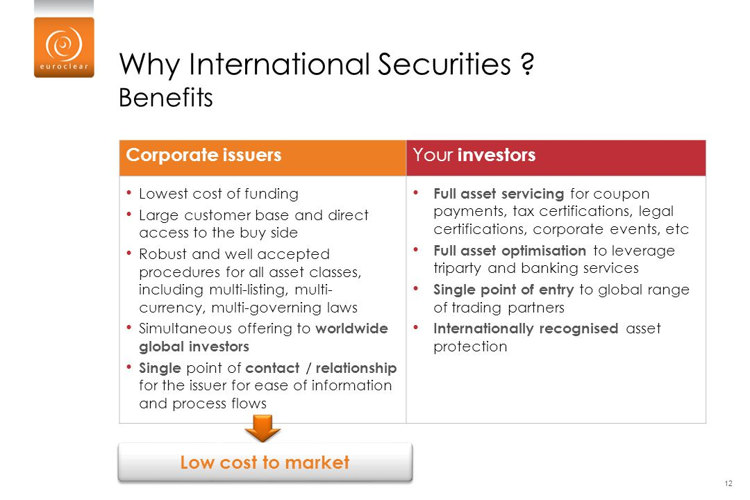 Why International Securities ? Benefits 12 Corporate issuers Your investors Lowest cost of funding Large customer base and direct access to the buy si