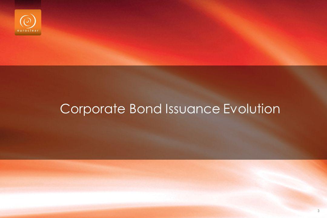 3 Corporate Bond Issuance Evolution