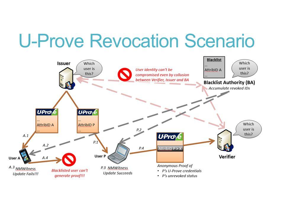 U-Prove Revocation Scenario
