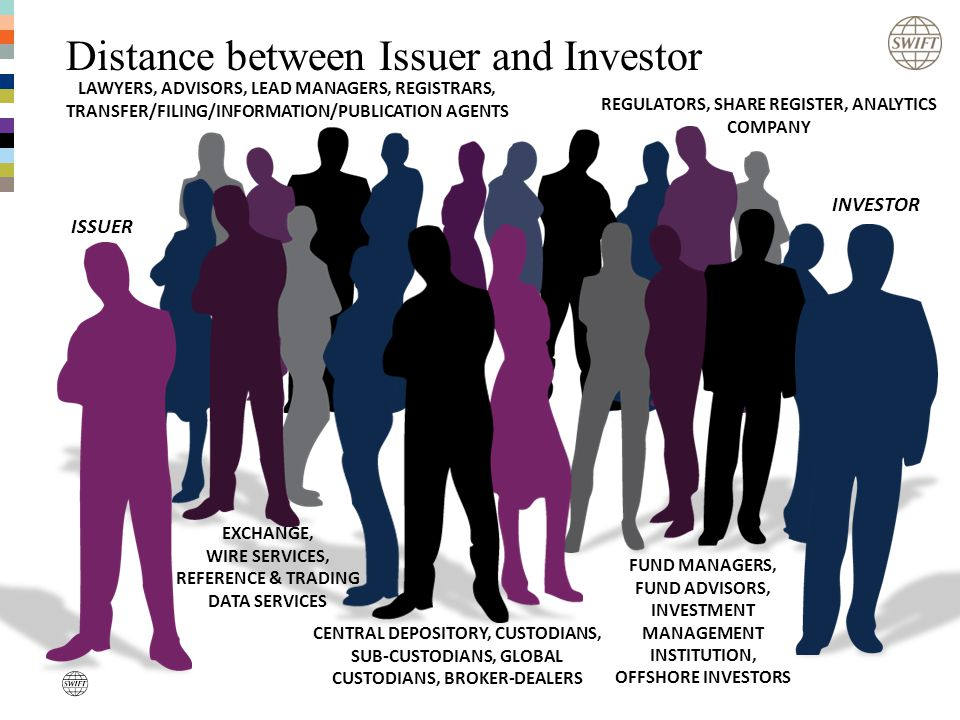 Distance between Issuer and Investor ISSUER INVESTOR LAWYERS, ADVISORS, LEAD MANAGERS, REGISTRARS, TRANSFER/FILING/INFORMATION/PUBLICATION AGENTS REGU