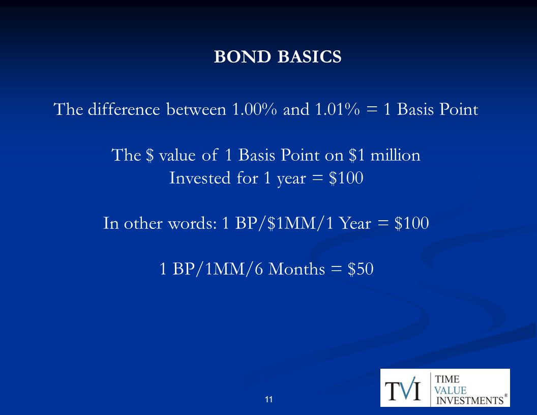 BOND BASICS The difference between 1.00% and 1.01% = 1 Basis Point The $ value of 1 Basis Point on $1 million Invested for 1 year = $100 In other words: 1 BP/$1MM/1 Year = $100 1 BP/1MM/6 Months = $50 11