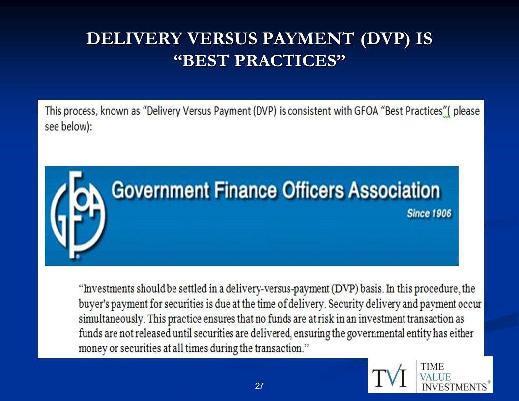 DELIVERY VERSUS PAYMENT (DVP) IS BEST PRACTICES 27