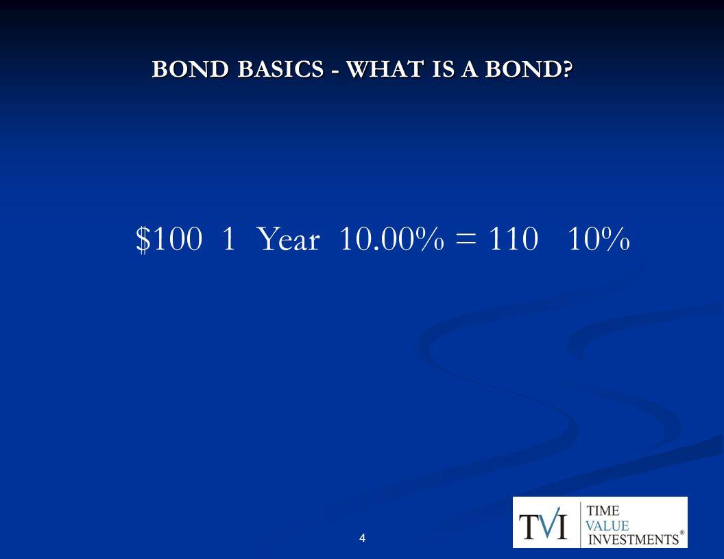 BOND BASICS - WHAT IS A BOND $100 1 Year 10.00% = 110 10% 44