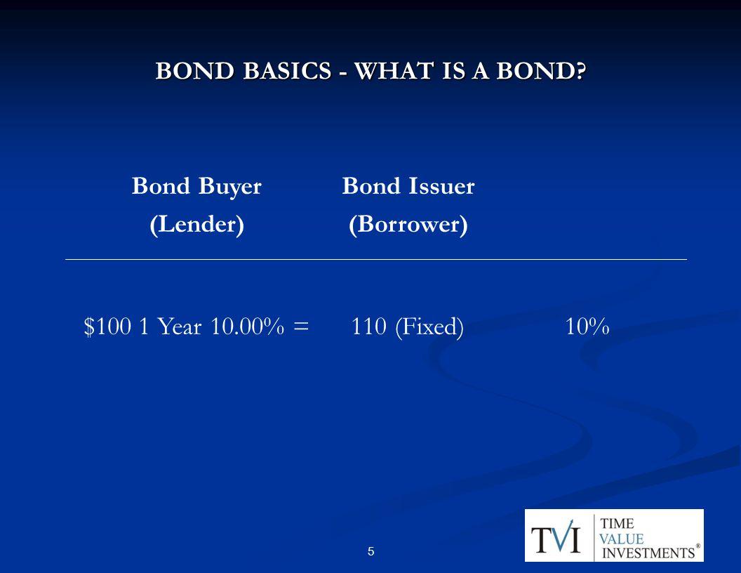 BOND BASICS - WHAT IS A BOND.