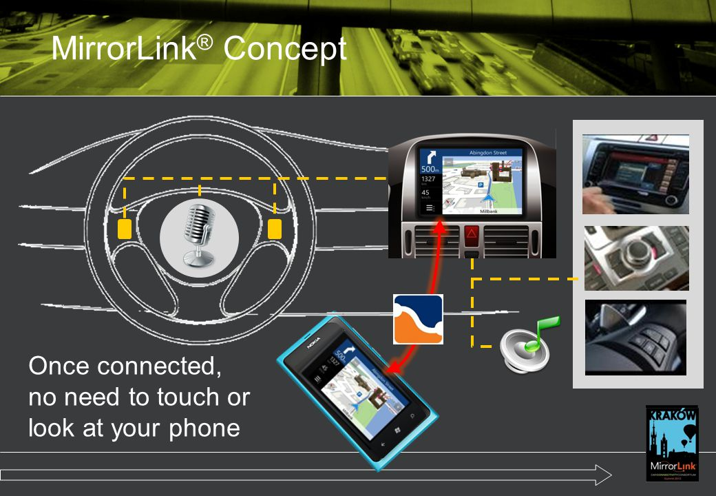 MirrorLink ® Concept Once connected, no need to touch or look at your phone
