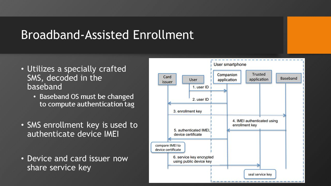 Broadband-Assisted Enrollment Utilizes a specially crafted SMS, decoded in the baseband Baseband OS must be changed to compute authentication tag SMS enrollment key is used to authenticate device IMEI Device and card issuer now share service key