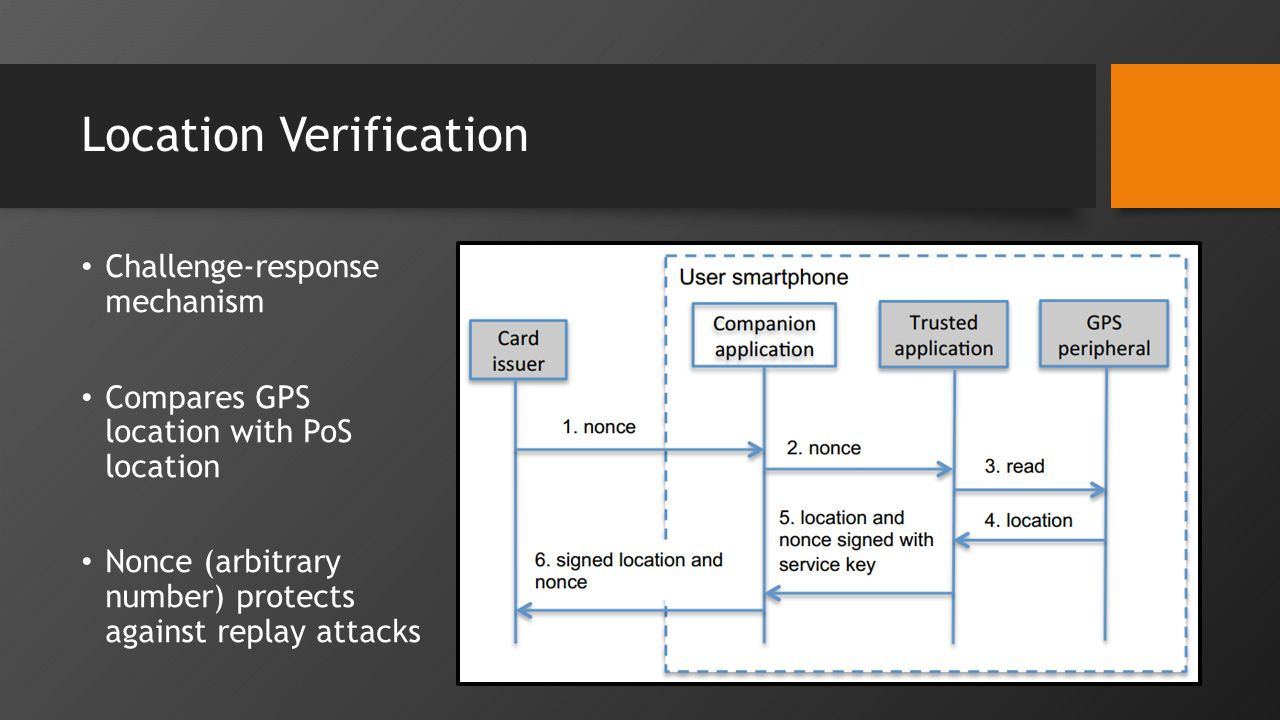 Location Verification Challenge-response mechanism Compares GPS location with PoS location Nonce (arbitrary number) protects against replay attacks