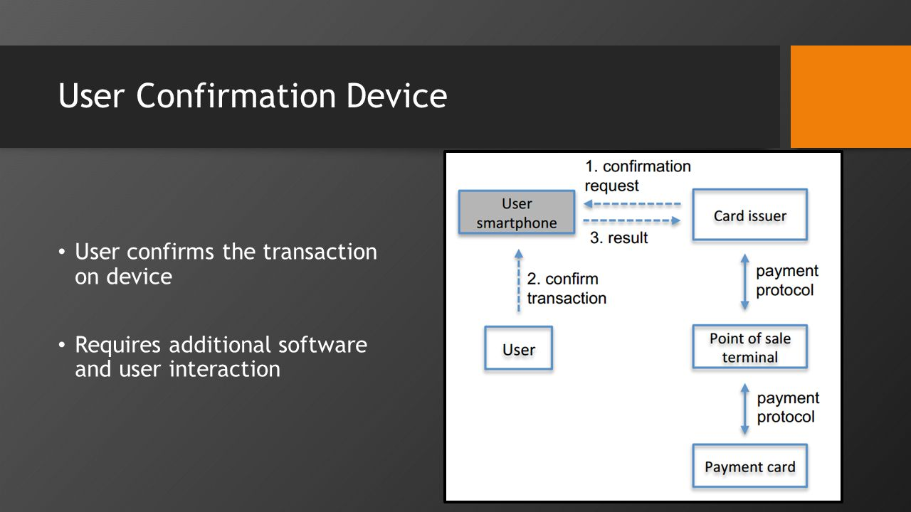 User Confirmation Device User confirms the transaction on device Requires additional software and user interaction
