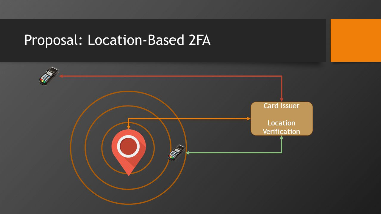 Contributions Location-based 2FA solution for payments at PoS Construction of two enrollment schemes Demonstrate solution is easily deployed Survey and analyze current 2FA schemes