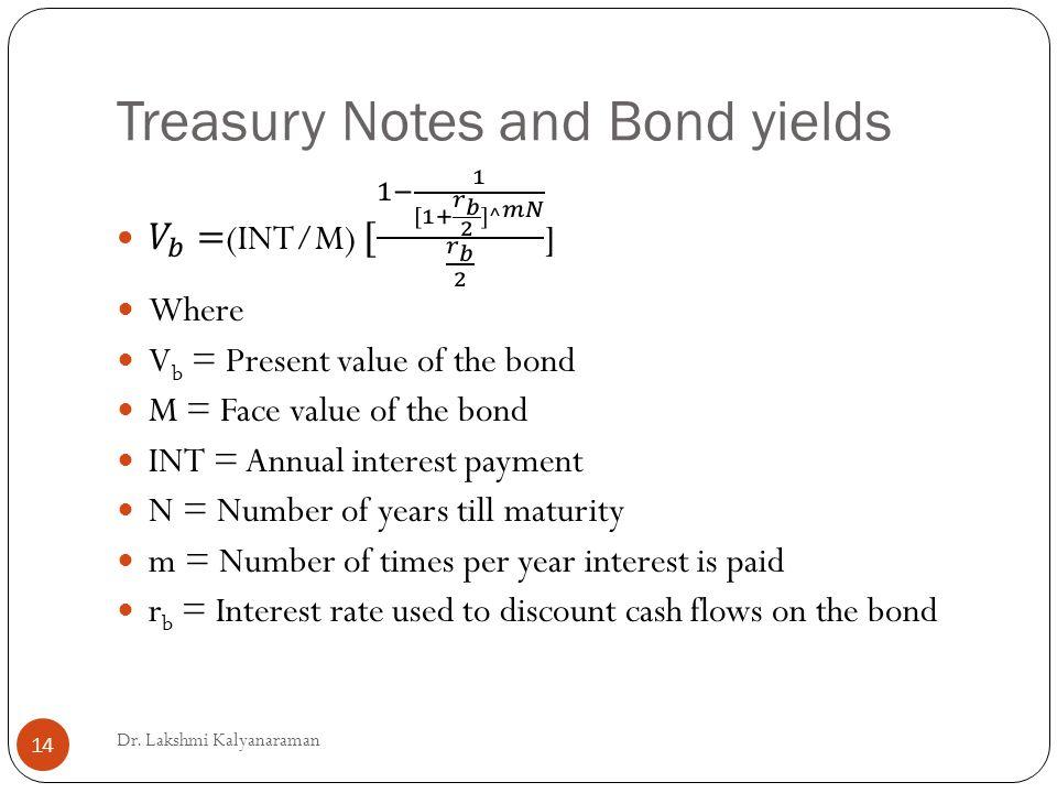 Treasury Notes and Bond yields Dr. Lakshmi Kalyanaraman 14
