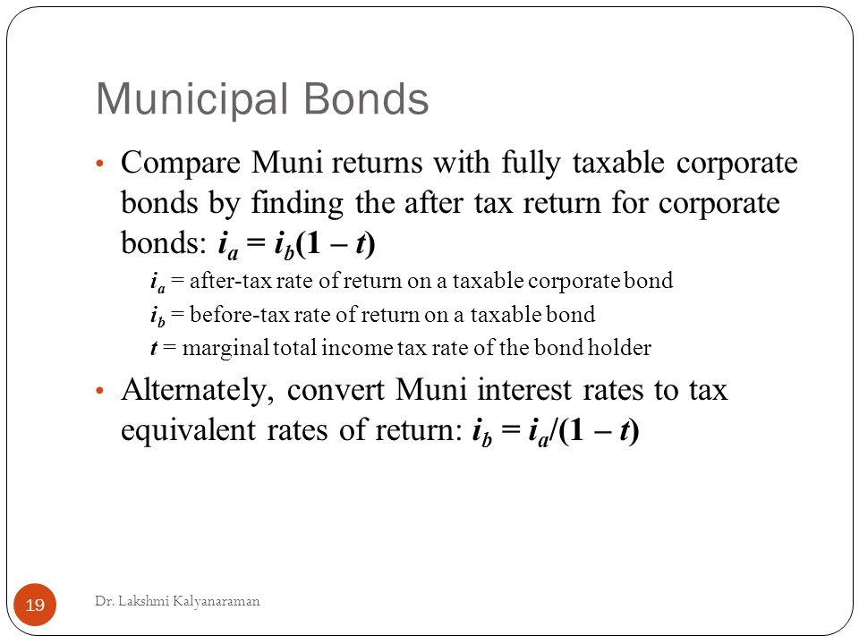 Municipal Bonds Compare Muni returns with fully taxable corporate bonds by finding the after tax return for corporate bonds: i a = i b (1 – t) i a = after-tax rate of return on a taxable corporate bond i b = before-tax rate of return on a taxable bond t = marginal total income tax rate of the bond holder Alternately, convert Muni interest rates to tax equivalent rates of return: i b = i a /(1 – t) Dr.
