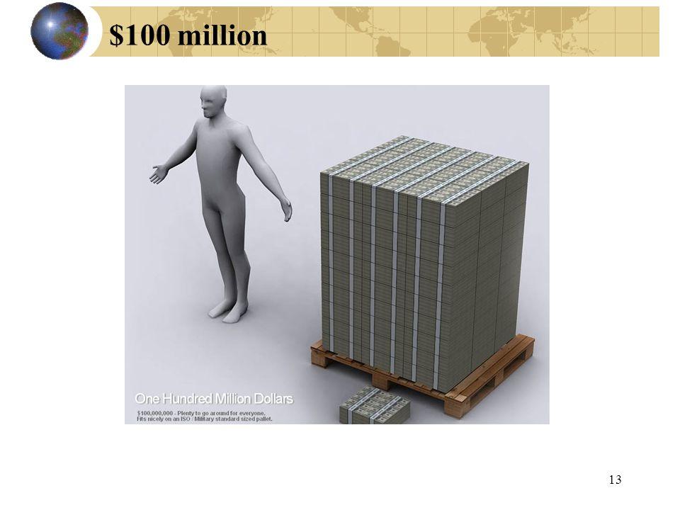 $100 million 13