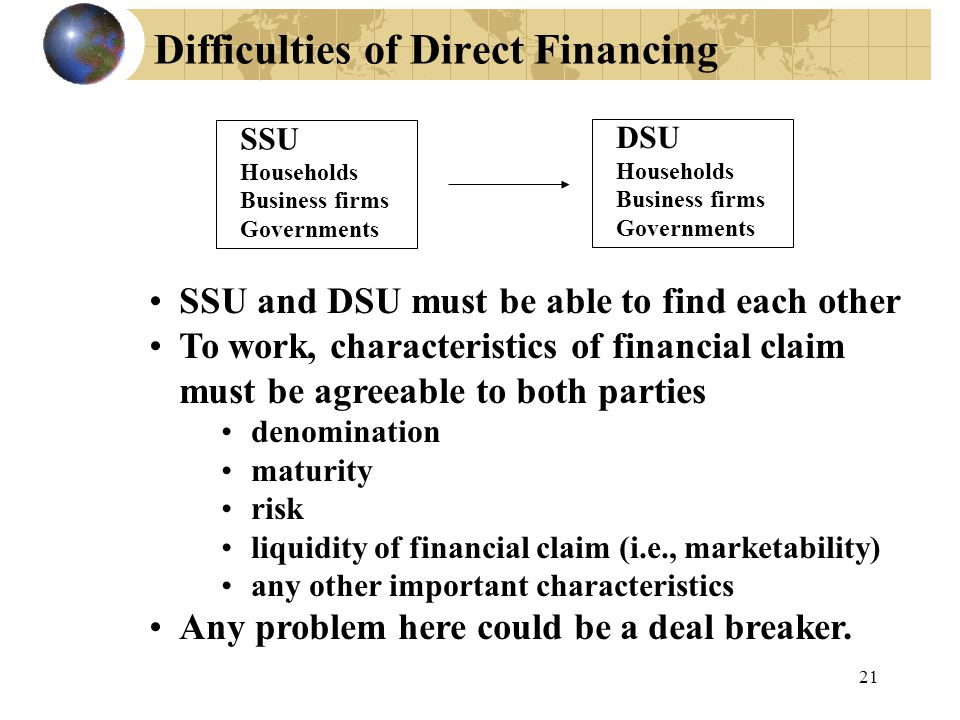 Difficulties of Direct Financing SSU Households Business firms Governments DSU Households Business firms Governments SSU and DSU must be able to find each other To work, characteristics of financial claim must be agreeable to both parties denomination maturity risk liquidity of financial claim (i.e., marketability) any other important characteristics Any problem here could be a deal breaker.
