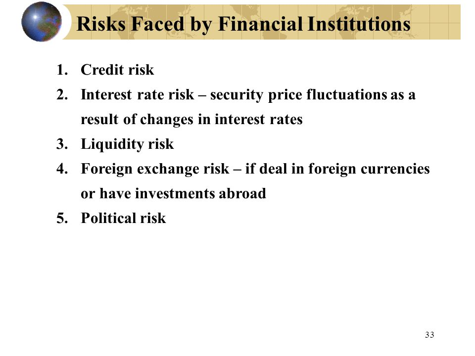 Risks Faced by Financial Institutions 1.Credit risk 2.Interest rate risk – security price fluctuations as a result of changes in interest rates 3.Liquidity risk 4.Foreign exchange risk – if deal in foreign currencies or have investments abroad 5.Political risk 33