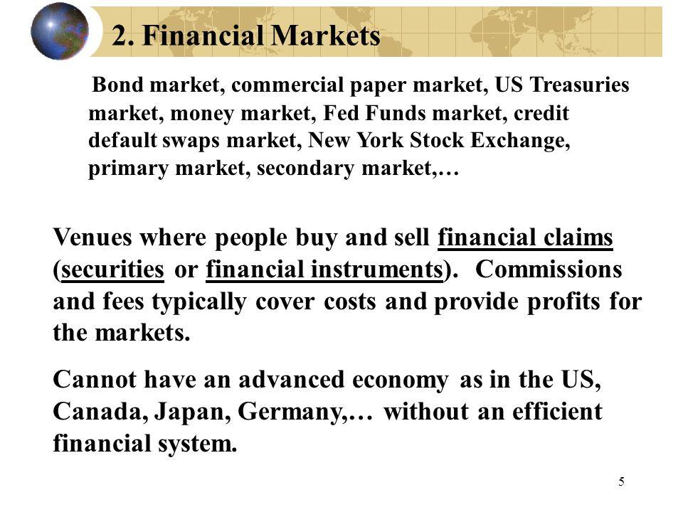 2. Financial Markets Bond market, commercial paper market, US Treasuries market, money market, Fed Funds market, credit default swaps market, New York