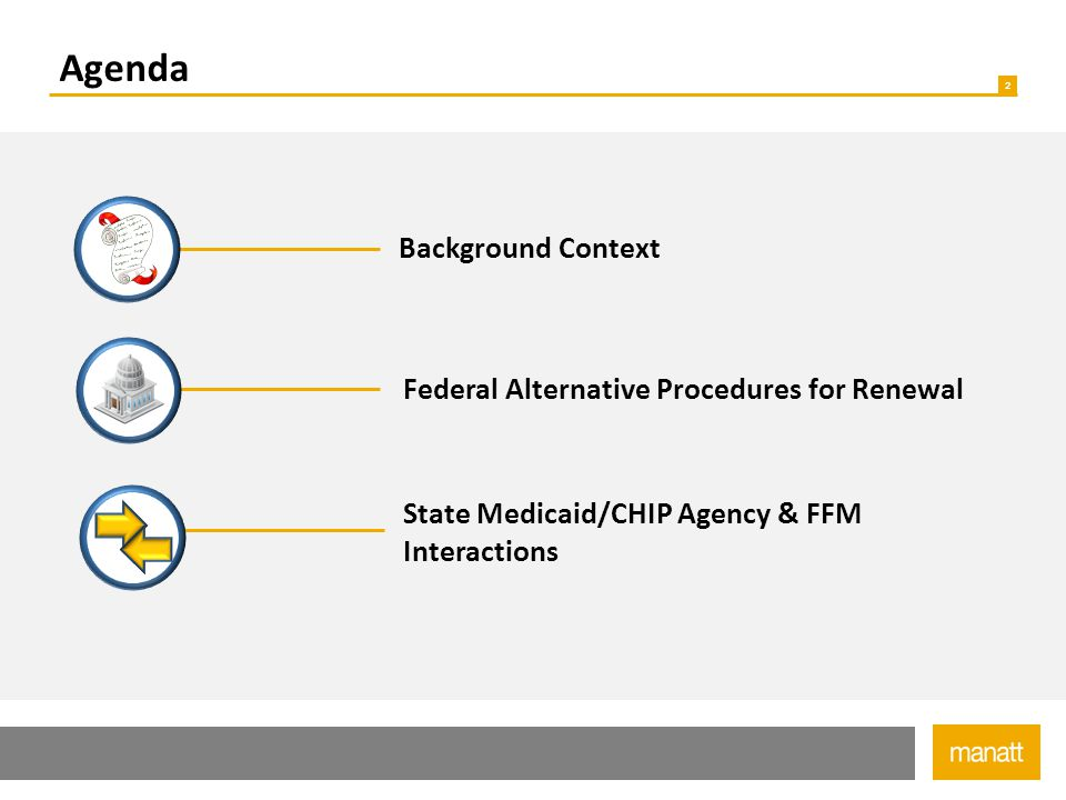 2 Agenda Background Context Federal Alternative Procedures for Renewal State Medicaid/CHIP Agency & FFM Interactions